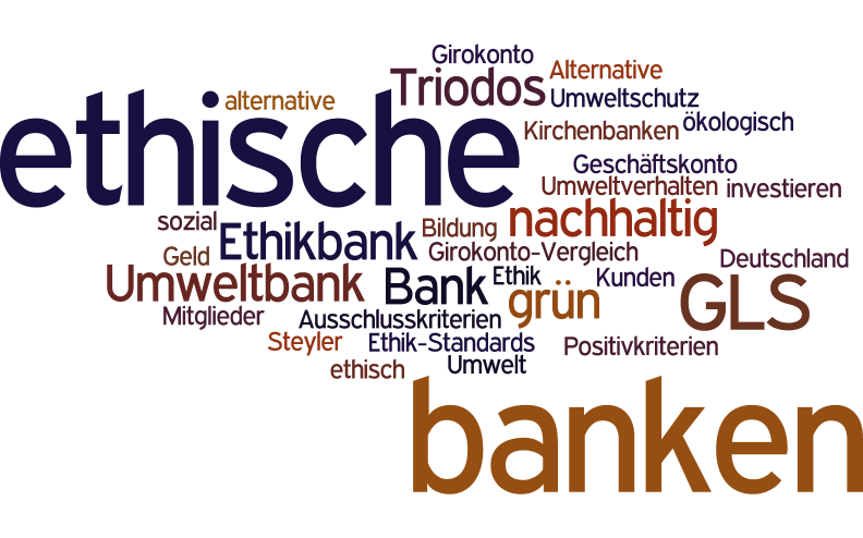 Ethische Banken (Lizenz: CC BY-SA 4.0)