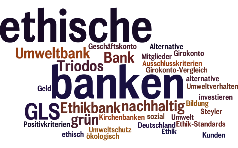 Ethische Banken, GLS, Ethikbank, Triodos (Lizenz: CC BY-SA 4.0)